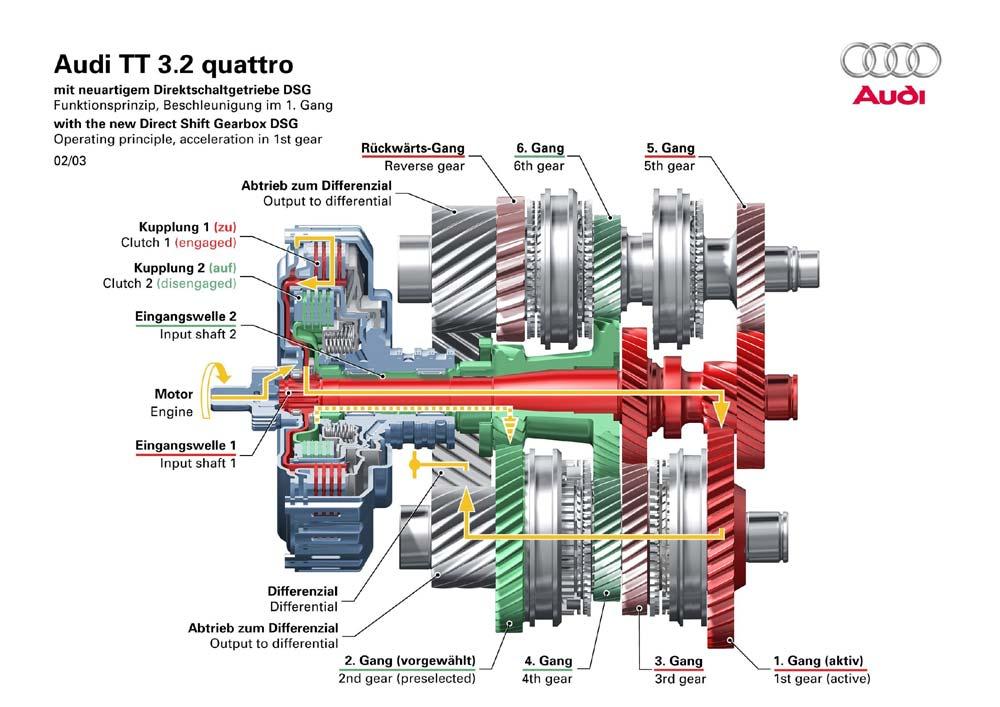 DSGトランスミッション - E36 318is 購入記 ブログ ログイン ランダム gooアン