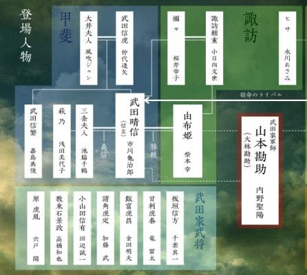 風林火山 (NHK大河ドラマ)の画像 p1_17
