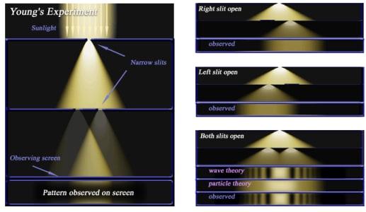 量子力学と意識の変容(宇宙と人間の無限性について)