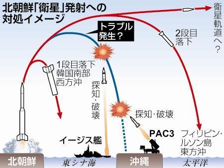 ■田中防衛相が破壊措置準備命令を発令へ - 癒(IYASHI)
