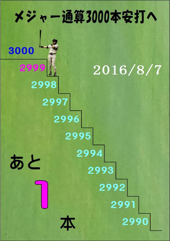 イチロー 3000本安打に「王手」 by はりの助