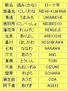 Hokusei4