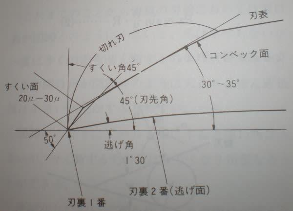 3ed5ffcbf23d84ebc301e9c547eefe16.jpg
