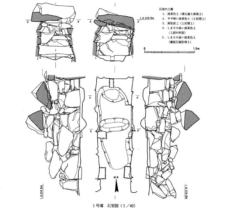 ヲシヨジ1号墳石室図