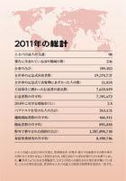 2011年 総計