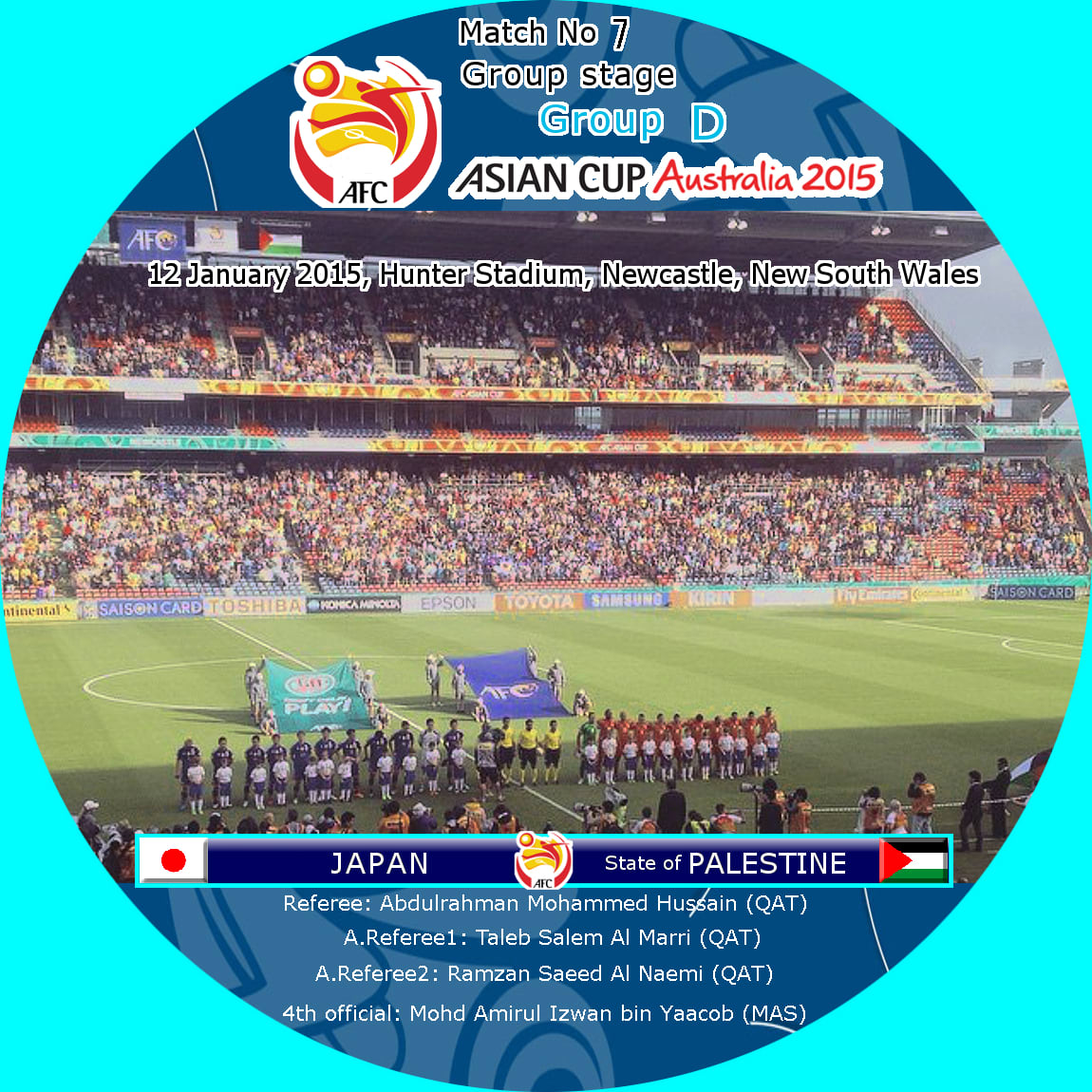 2015 AFC Asian Cup Group C