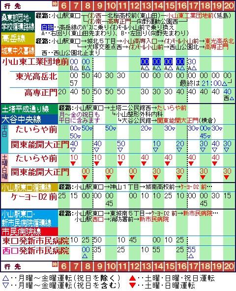 小山駅東口(一部西口)発バス時刻表