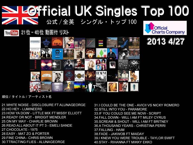 top ten hits june 2013