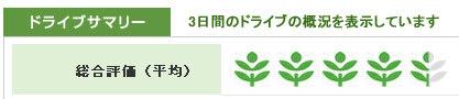 インターナビ・プレミアムクラブWebサイト内の緑のリーフ