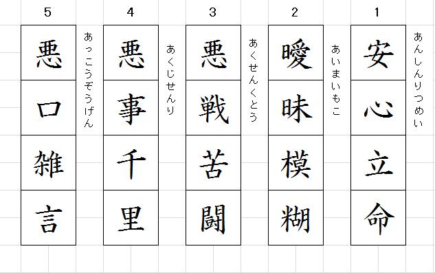 熟語 - Idiom - JapaneseClass.jp