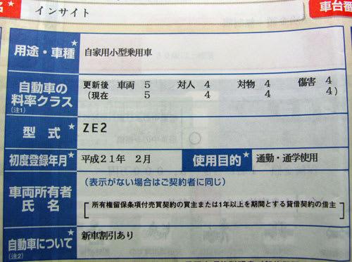 インサイト(ZE2)の料率クラス