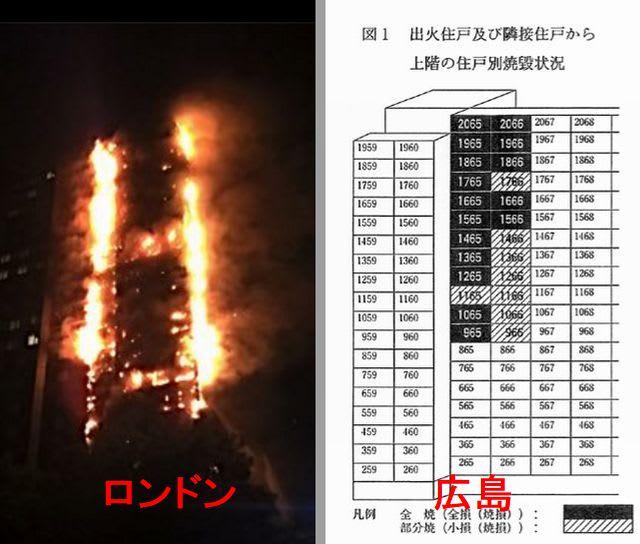 ロンドン、広島の火災