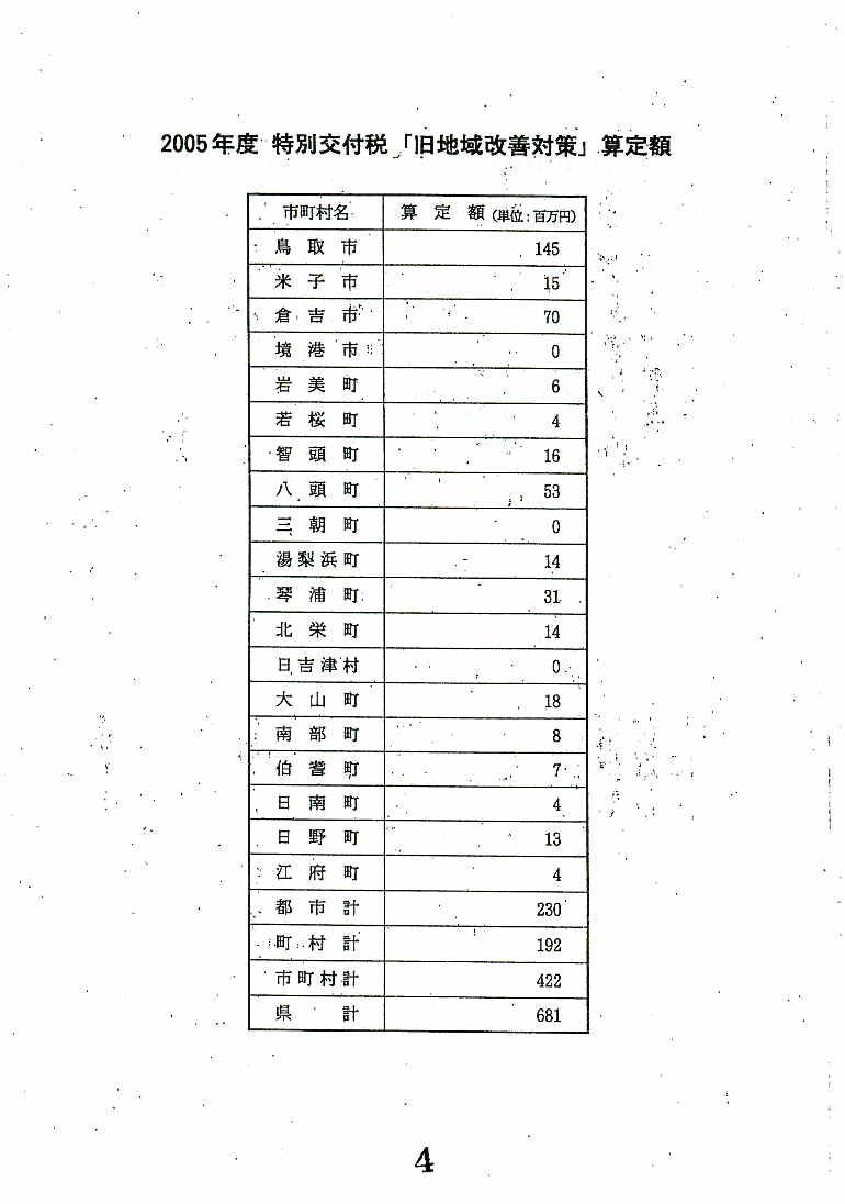 同和対策事業に係る要請書 同和対策事業に係る要請書 - 北栄町議会報告