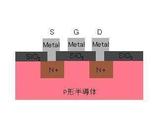 MOSの構造