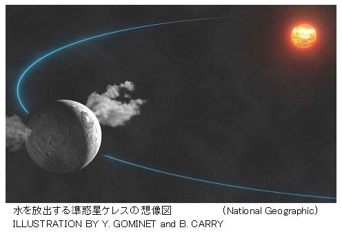 サイエンスジャーナル  なんと!地球以外にも海のある天体が!準惑星ケレスに海が存在か?コメントトラックバック                なみたかし