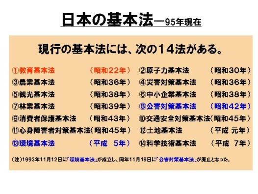 環境問題スペシャリスト 小澤徳太郎のブログ