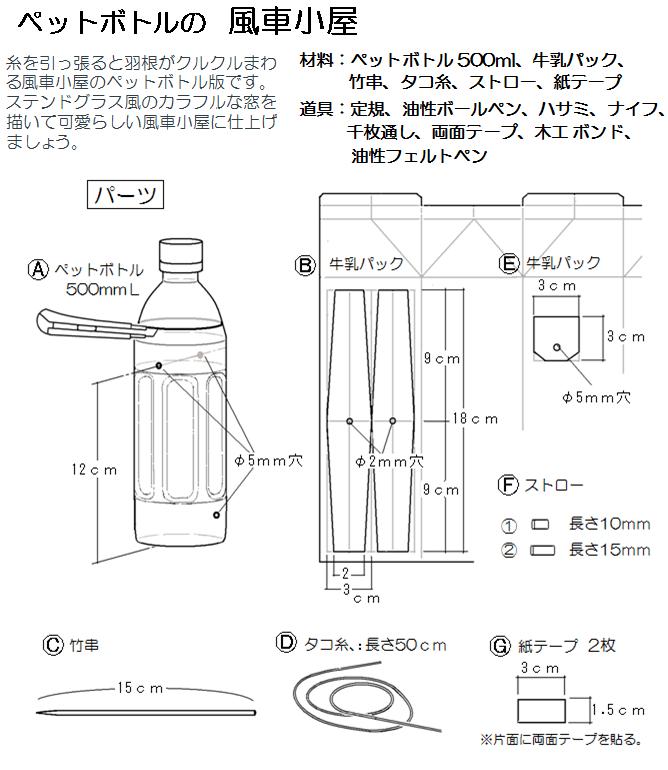 すべての折り紙 折り紙 風車 作り方 : の風車小屋(工作貯金箱 作り方 ...