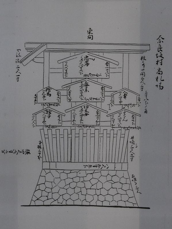 奈良阪の高札古図