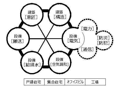 C.講座のイメージ