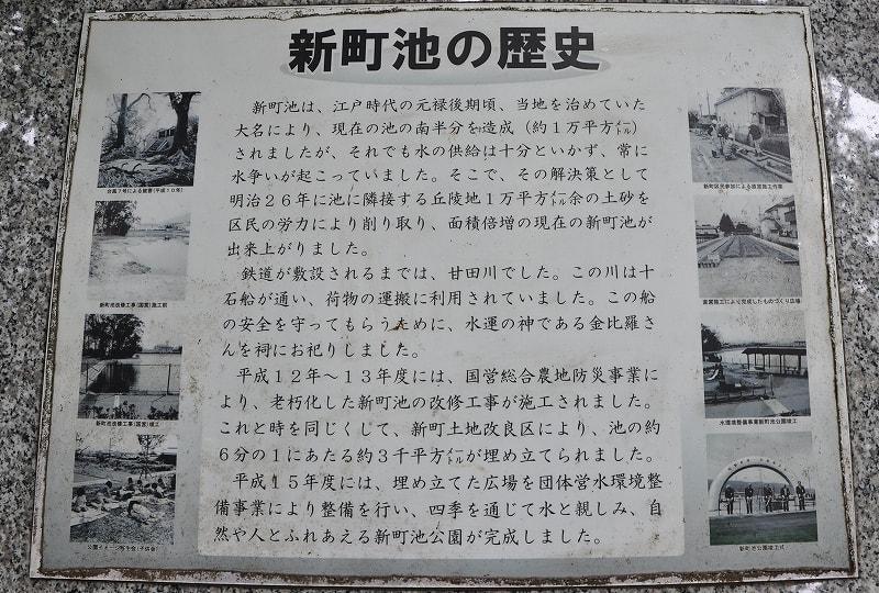 新町池歴史