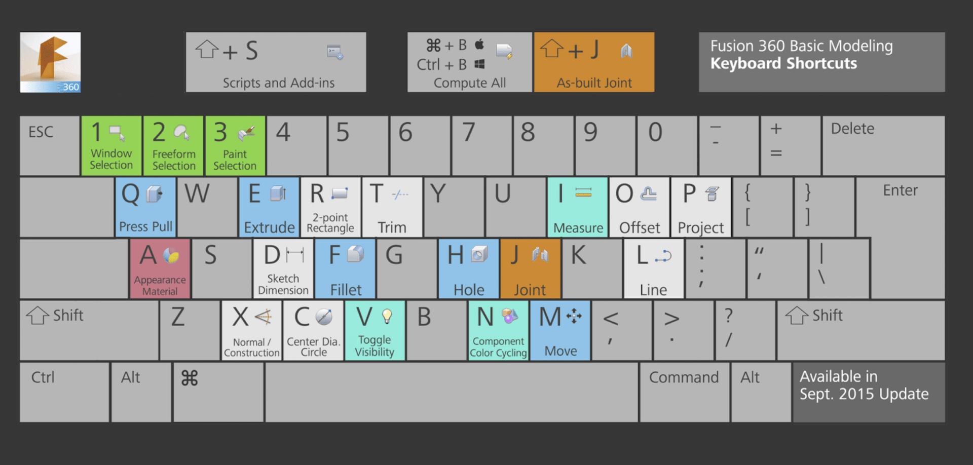 fusion 360 shortcut keys pdf