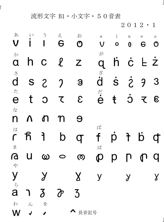 速記文字より生まれた流形文字をフォントにしました。