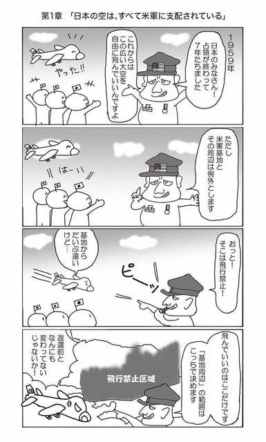 日本の空は、すべて米軍に支配されている