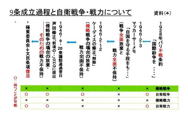 【憲法】スッキリ9条(第六話)成立までのエポック。不戦条約 ...