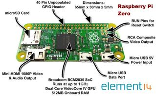 「Raspberry Pi Zero」登場!