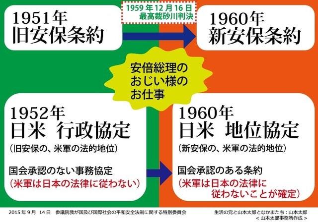 日米地位協定【岩淸水・言葉の説明】