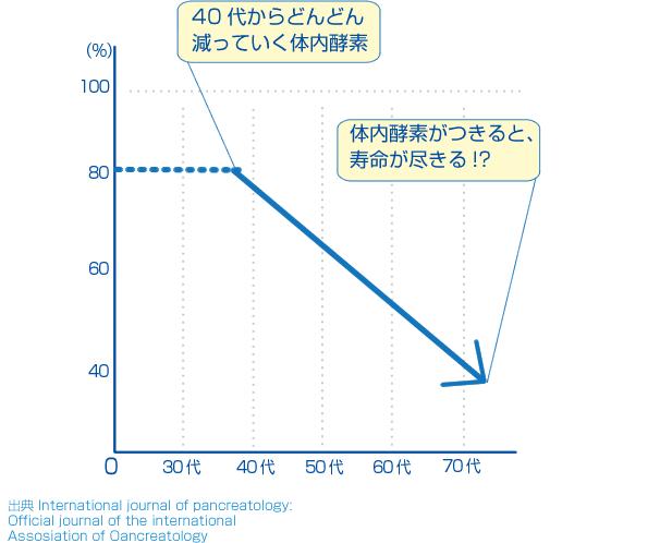 Graph_img_s1