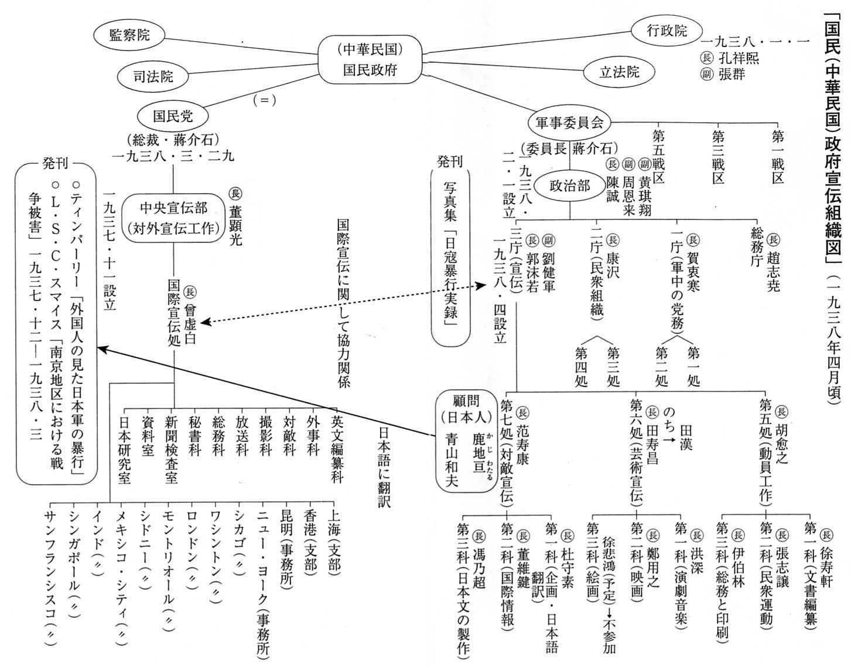 美津島明編集「直言の宴」