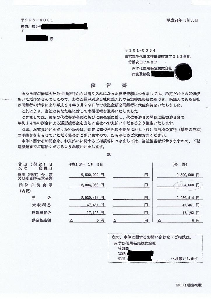 失業・リストラ・ハローワーク・競売・任意売却