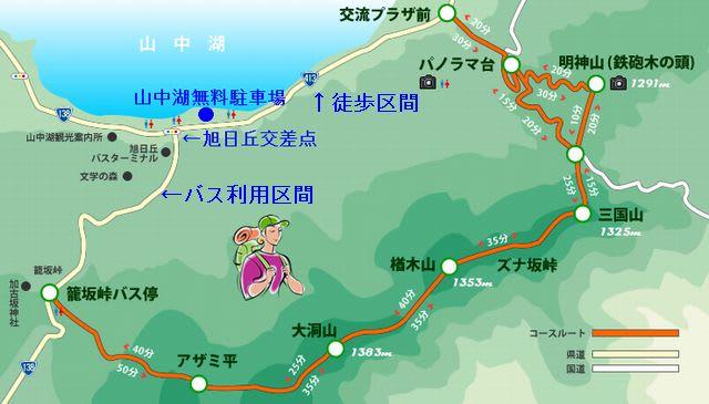 三国山ハイキングコース