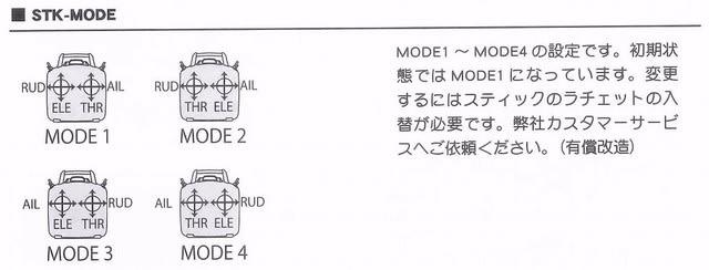 ラジコン送信機 Futaba T10JのMode2改造