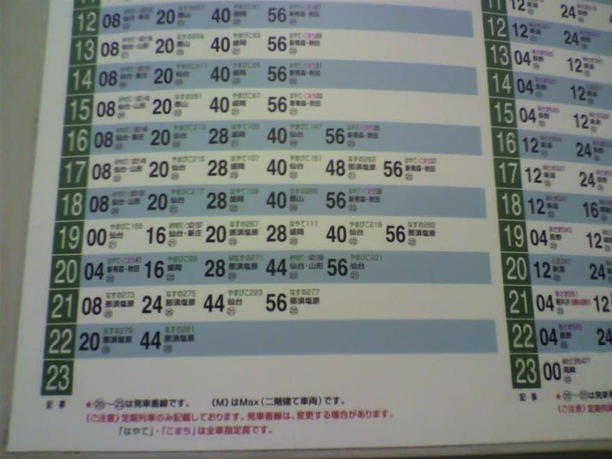 JR東北新幹線東京駅ホームの時刻表 - たばこの気持ち
