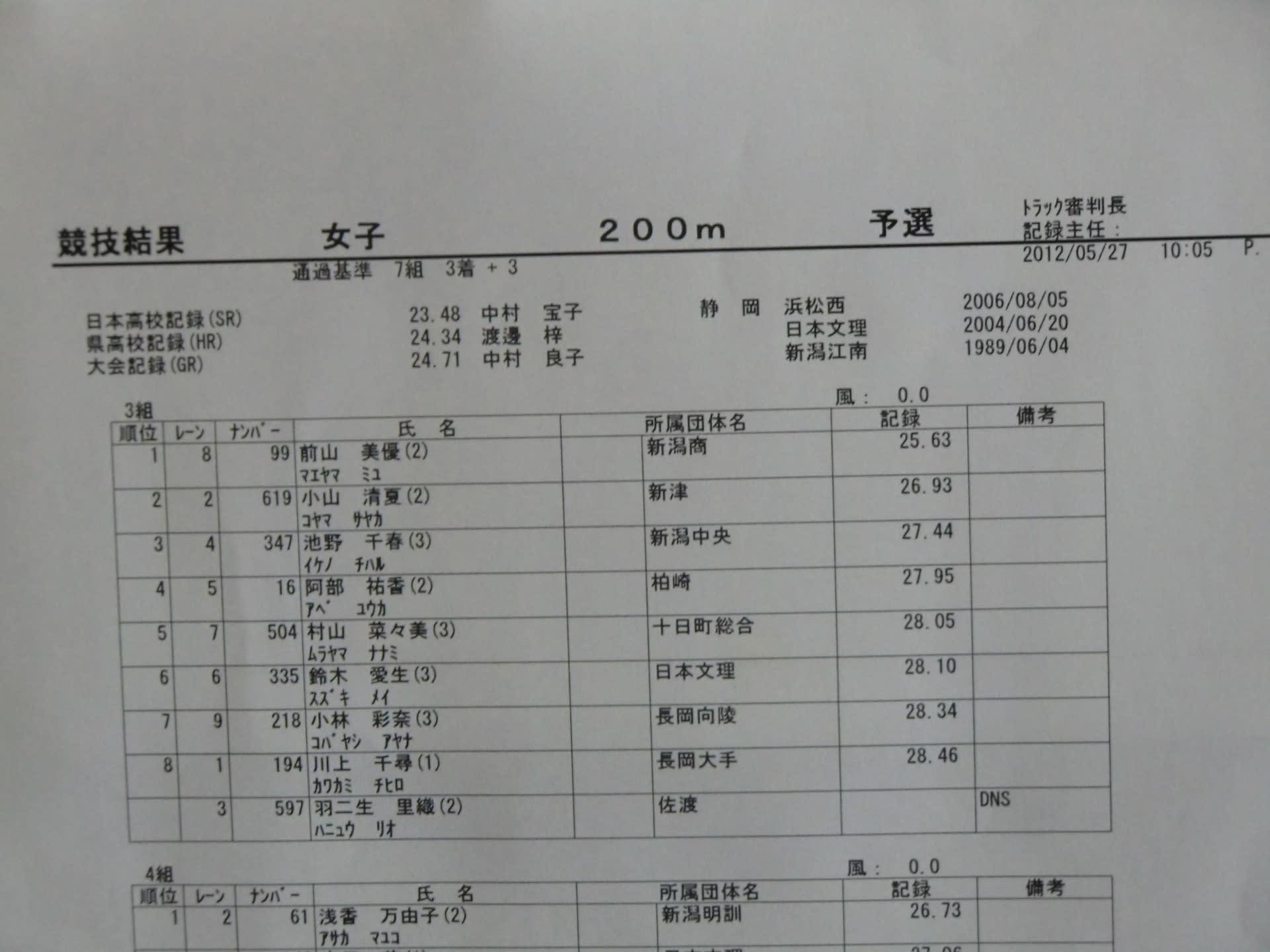 県 陸上 新潟 高校