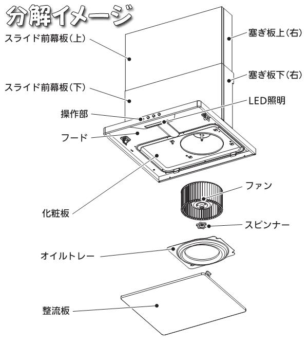 レンジフードの分解イメージ