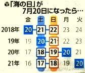「海の日」が7月20日になったら…