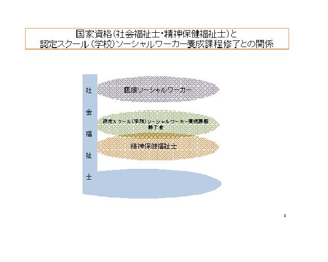 ソーシャルワークの TOMORROW LAND ・・・白澤政和のブログ