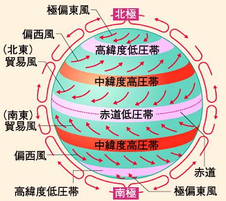 ... の大循環と気候区分 - 地理講義