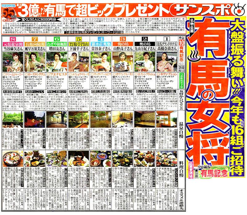サンケイスポーツ1面(2010年12月21日)