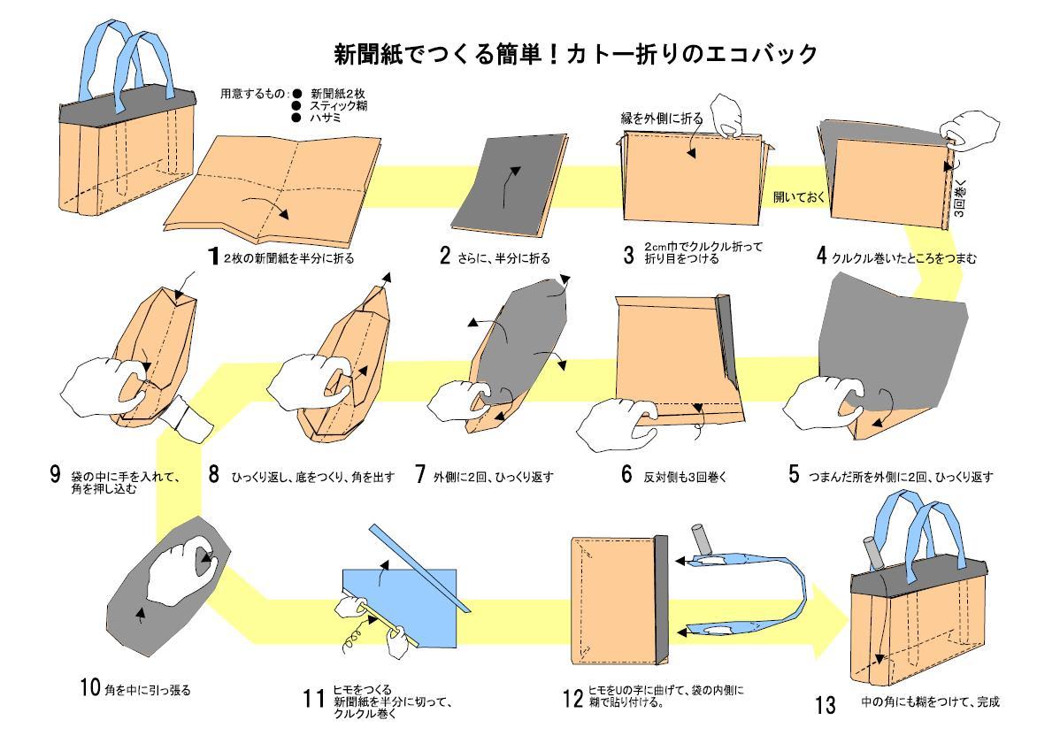 すべての折り紙 紙の箱の折り方 : のエコレポートにカトー折り ...