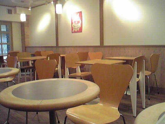 武蔵小山商店街のパンの木箱 2階の風景です