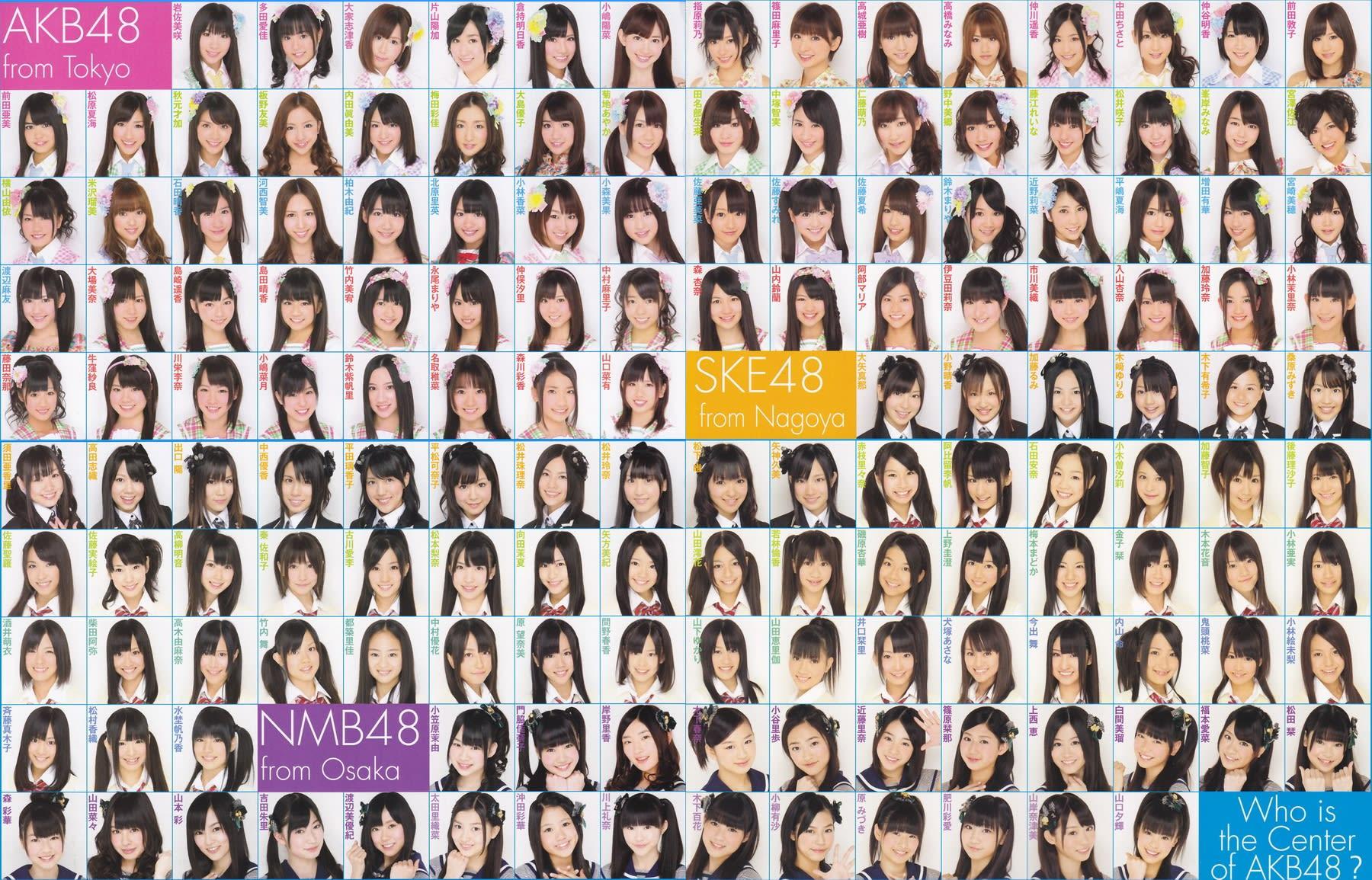 「AKB48に関する調査」 全体の6割以上がAKB48を「好き」と回答 人気TOP3は1位板野友美、2位大島優子、3位前田敦子 ともちん人気ありすぎワロタwww