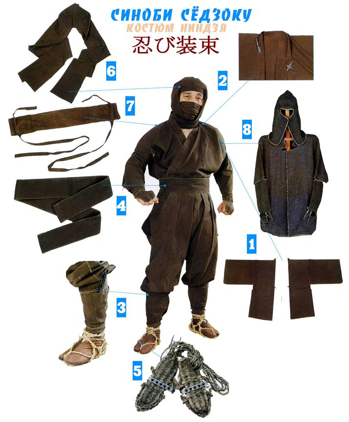 Новогодний костюм ниндзя своими руками выкройки