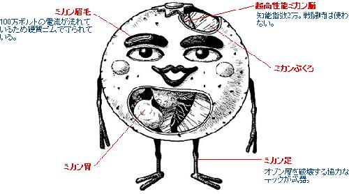 椎木里佳にみかん星人に似てるって言ったらブロックされた…。しどい…(;_;)(;_;)(;_;)(;_;)(;_;)  [455679766]->画像>42枚
