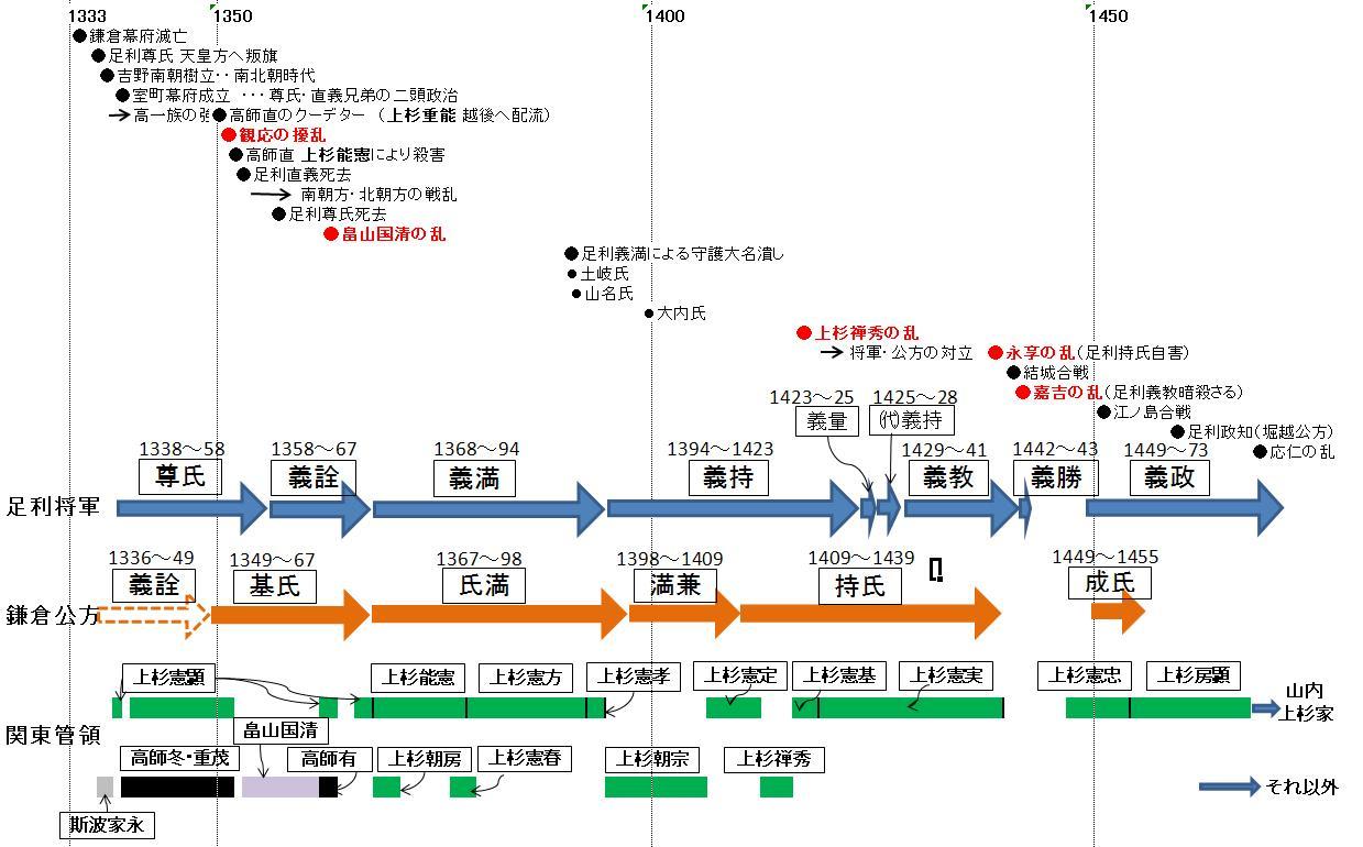 2順目 第4回 その② 2014-01-21 ...