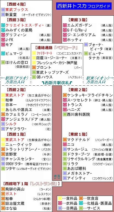 西新井トスカフロアガイド(2016年5月現在)