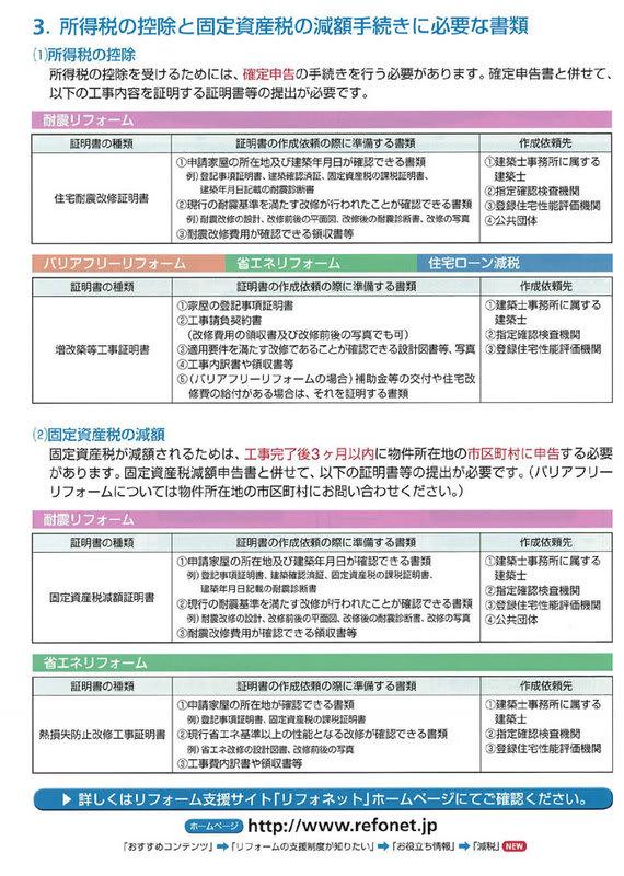 Genzei_koteisisan3_2